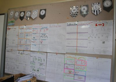 Several art work pinned cn display board